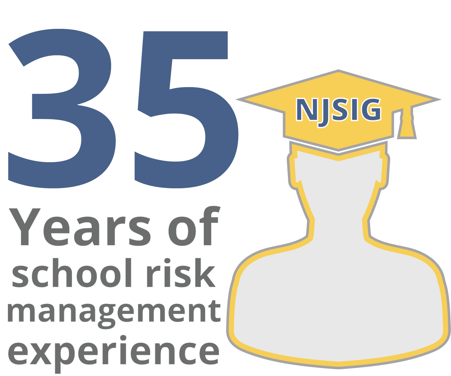 35 Years of experience in school risk management